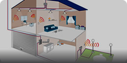 Smart home wiring - home entertainment - network wiring - home ...
